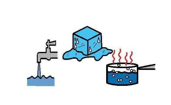 три-состояния-воды