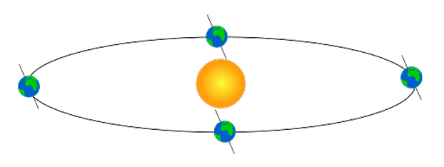 obliquity_ecliptic