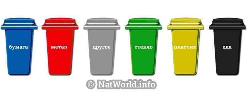 мусор, баки, стекло,бумага, еда, метал, пластик, иллюстрация, рисунок