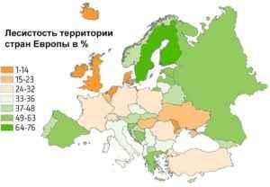 Природные ресурсы европейских стран 4