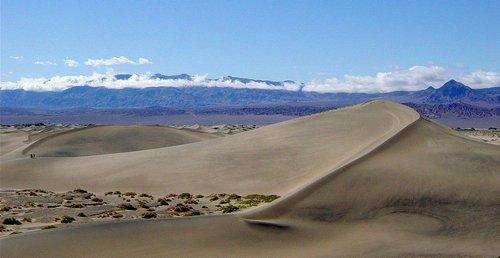 Основные формы песчаных дюн 5