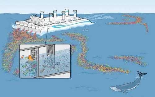 Причины появления большого тихоокеанского мусорного пятна 5
