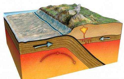 Особенности литосферы Земли 4