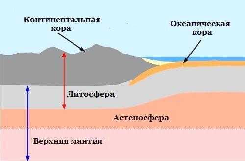 Основные сферы планеты Земля: литосфера, гидросфера, биосфера и атмосфера 2