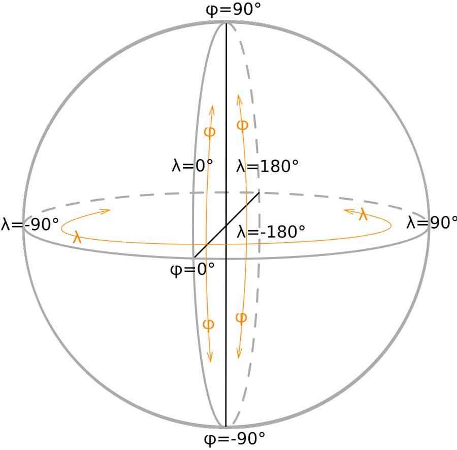 Что называют географическими координатами? 2
