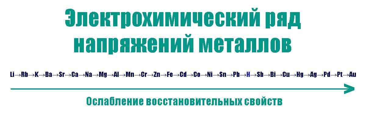 Активные металлы 3
